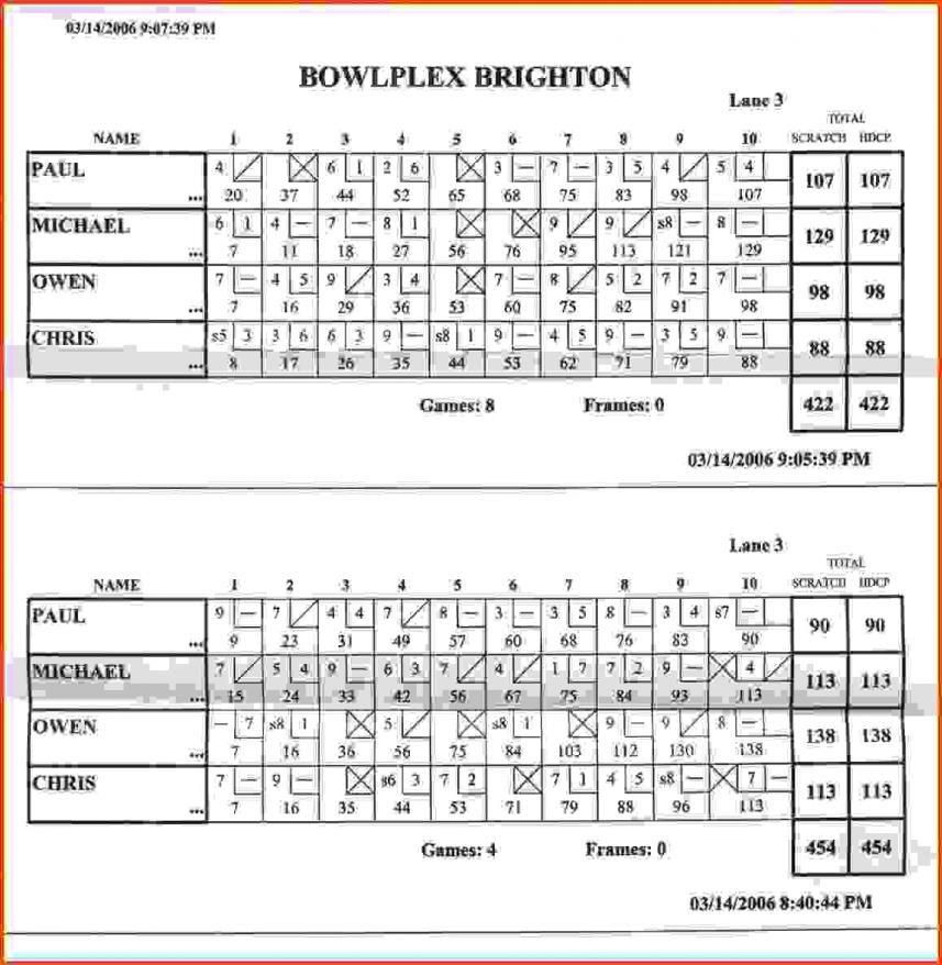 bowling score sheet Business template, Bowling, Brighton