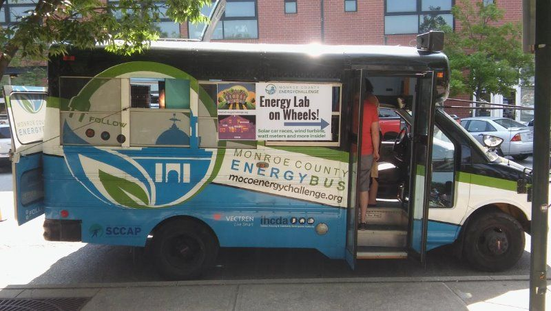 Monroe County Energy Challenge Energy Challenge Energy Challenges