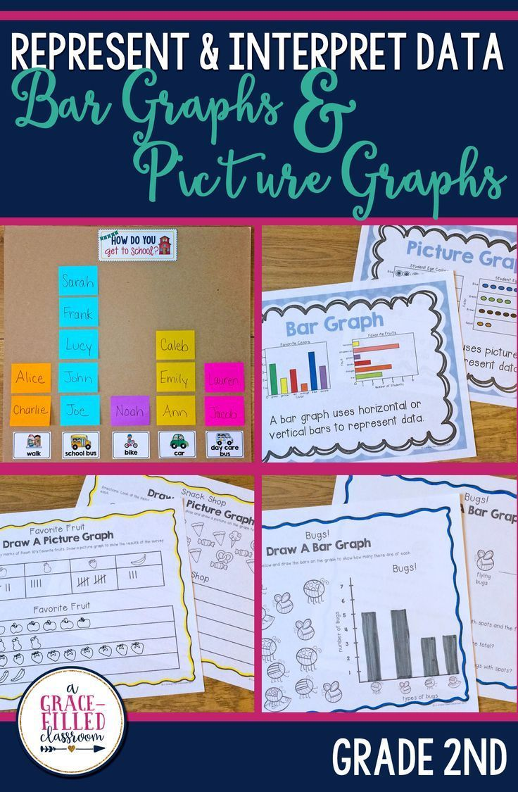 Everything in this product is designed for mastery of Second Grade Math standard 2.MD.10. This huge resource includes conceptual, procedural and relational knowledge lessons. Students will learn about bar graphs and picture graphs.|Math|Graphs|