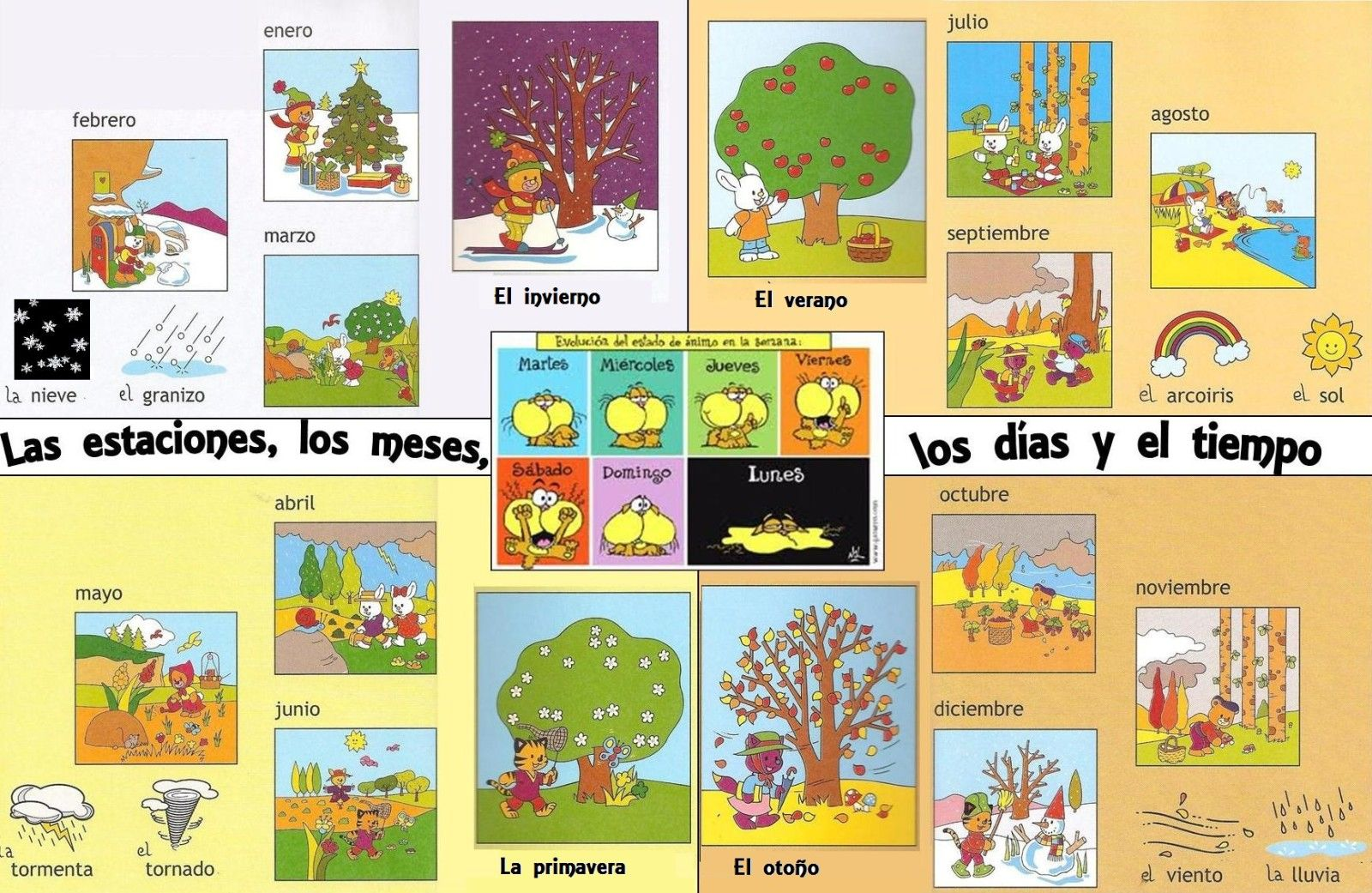 Pin By Sue Stites On Espanol Uno