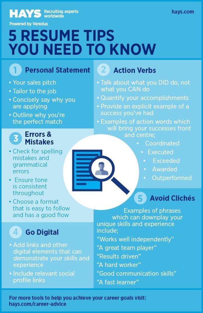 Pin by Poole Together on CV / Resume tips and advice Pinterest - 5 resume tips