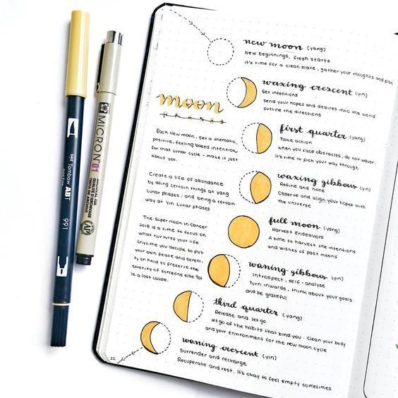 20 Gorgeous Bullet Journal Spreads #journaling
