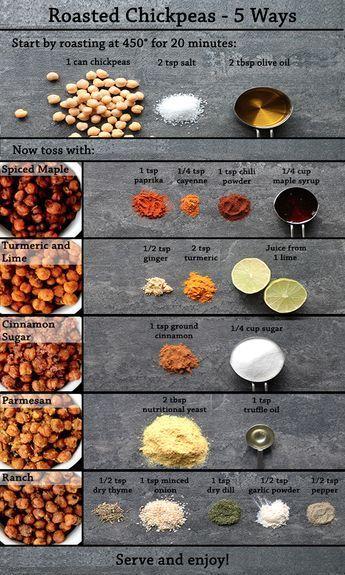 Roasted Chickpeas 5 Ways - Half Cup Habit