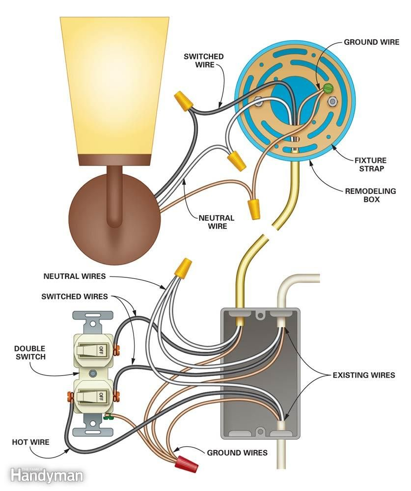 how to add a light electrical repair and wiring home lighting Basic Wiring Light Fixture figure a wiring diagram adding a light to an exiting switch one of those projects that i\u0027ve been thinking about for a while, but got sidetracked from