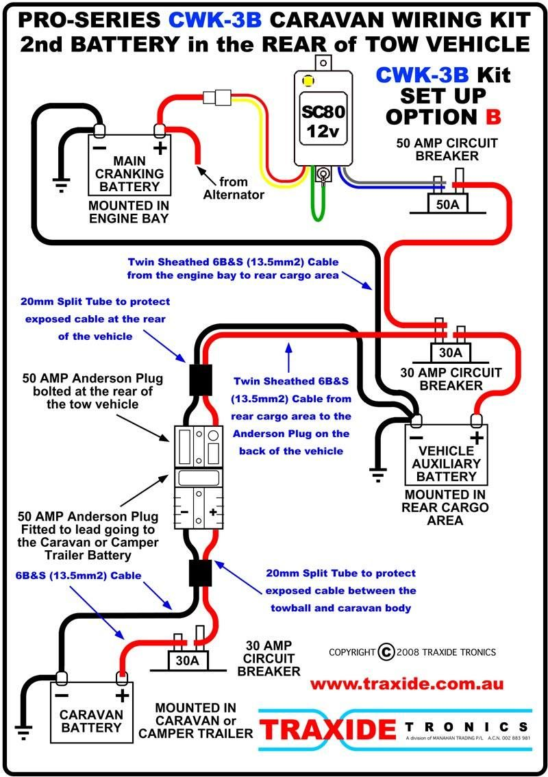 Australian Land Rover Owners Electrical plug wiring