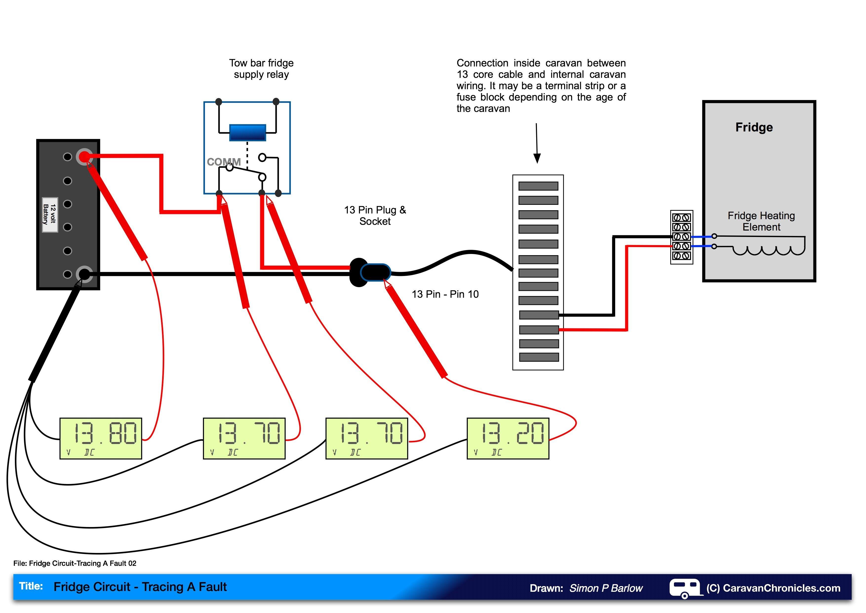 New Wiring Diagram towbar Electrics Caravan
