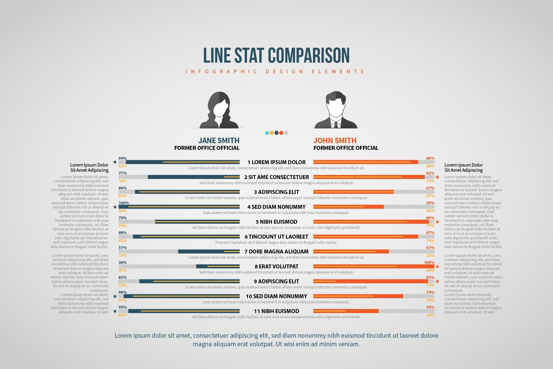 Line Stat Comparison Infographic in 2020 Infographic