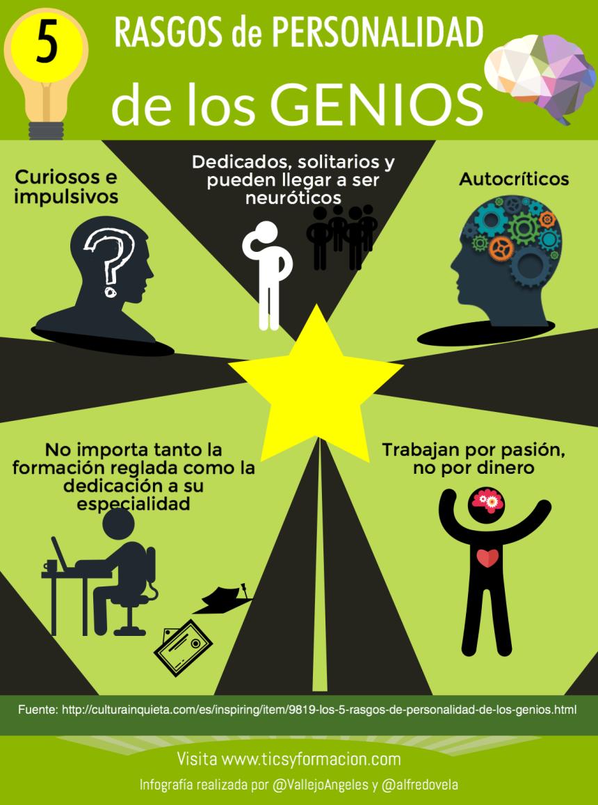 5 Rasgos De Personalidad De Los Genios Infografia Rasgos De Personalidad Educacion Emocional Temas De Psicologia