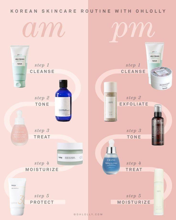 Skin Care Routine 30s