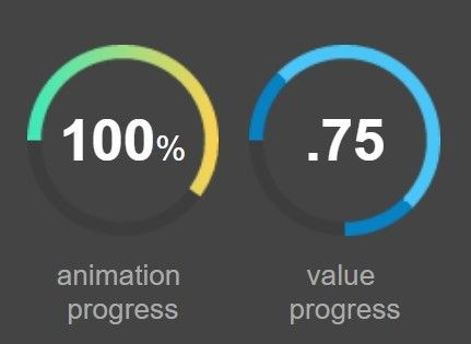 jQuery Plugin For Circular Progress Indicators - Circle