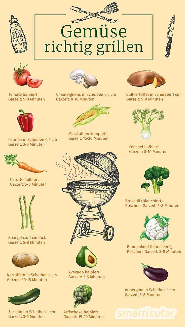 Gemüse richtig grillen: die richtige Methode für jede Gemüsesorte