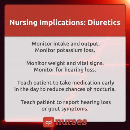 Nursing Implications For Diuretics Pharmacology Nursing Nursing