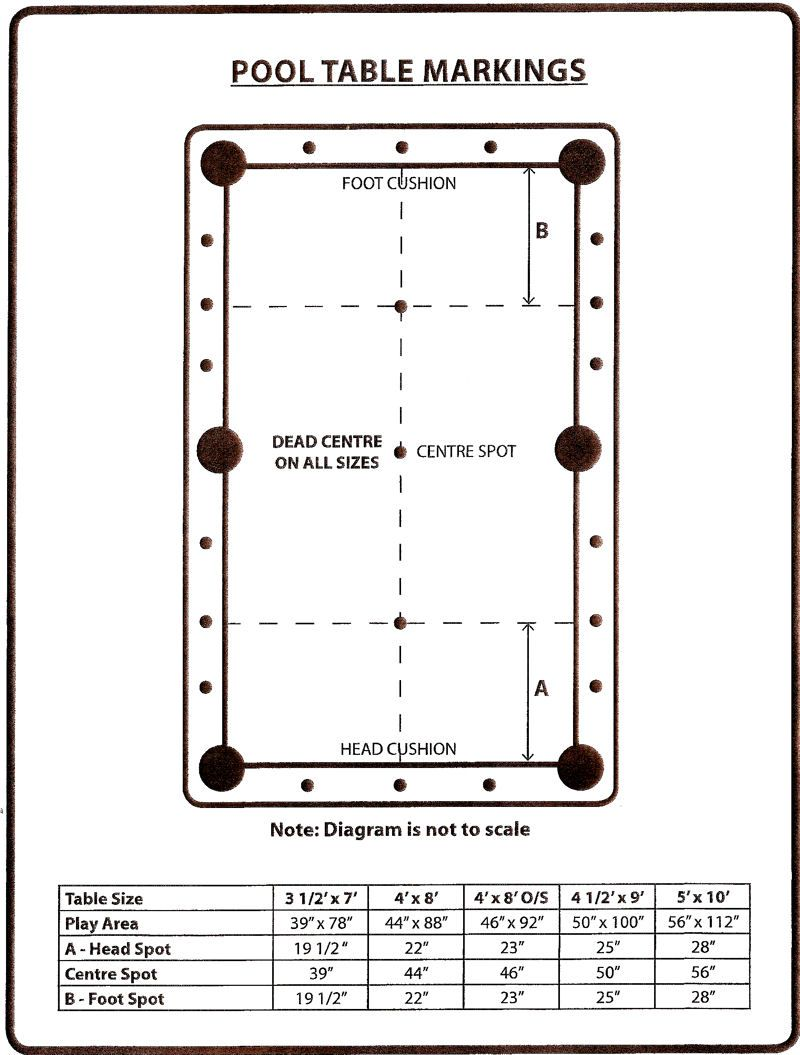 Pooltablemarkingsjpg Billiard Table DYI Pinterest - 8ft pool table dimensions