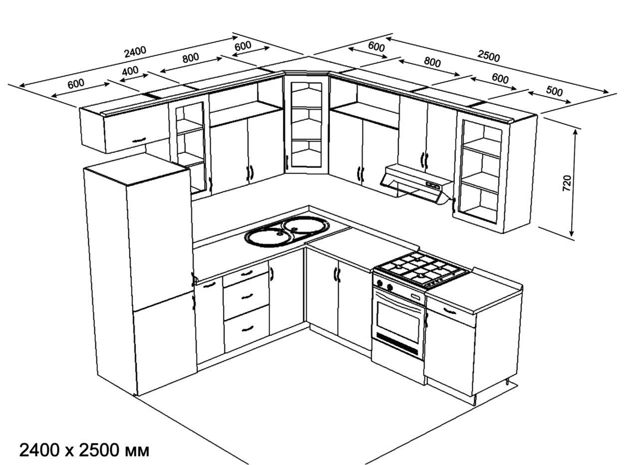Kitchen measurements | Planos de cocinas, Muebles de cocina ...