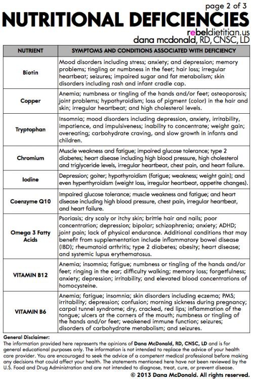 Vitamin Deficiency Symptoms Chart Signs And Of Mineral Deficiencies Page 2