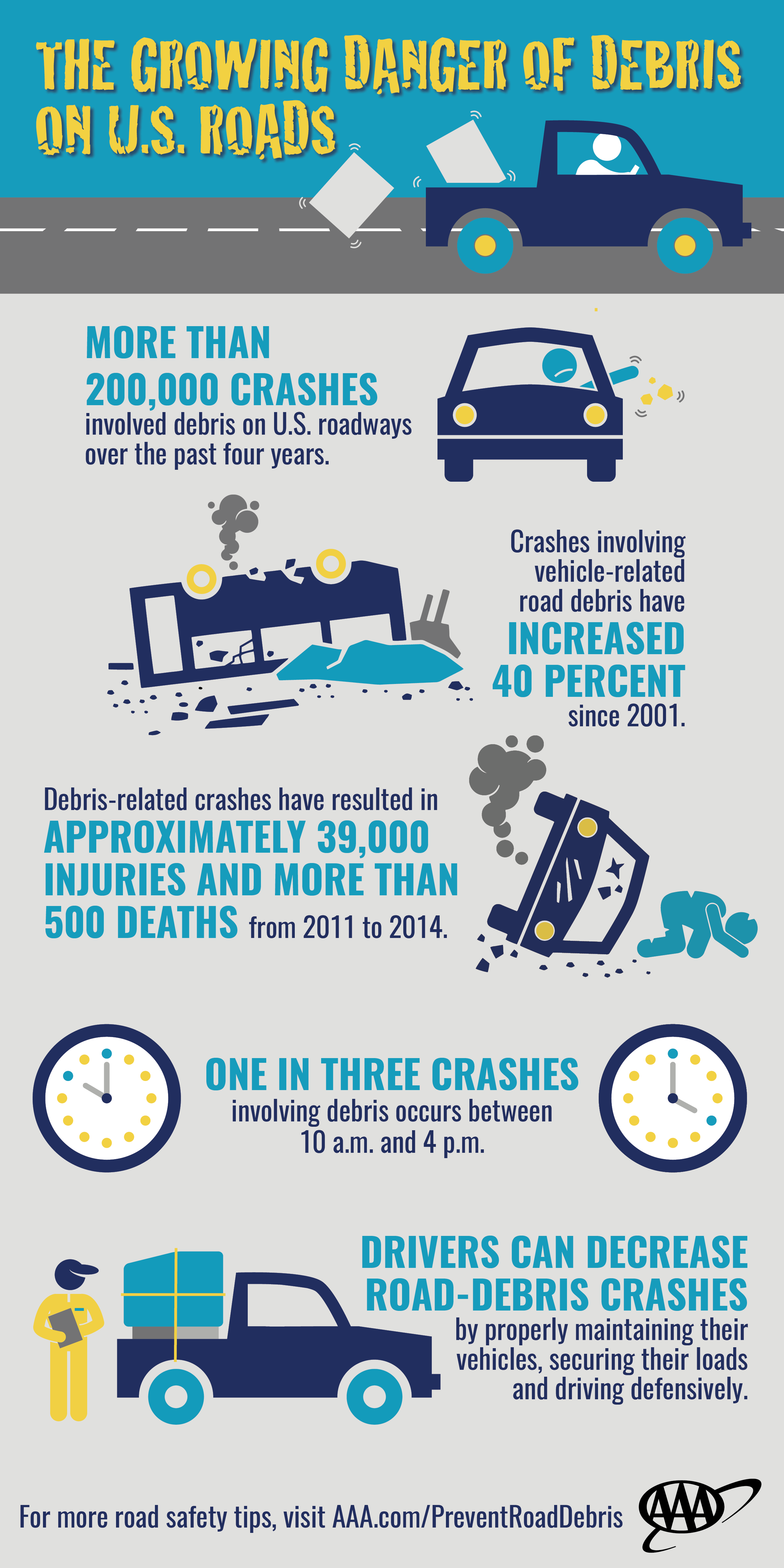 Car Infographics Tips Info Safedriving