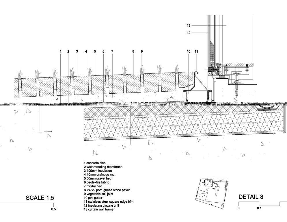 Steven Holl Architects Cite De L Ocean Et Du Surf 20110506 Roof Details Detail 8 Arthitect Roof Detail Section Drawing Architecture Construction Drawings