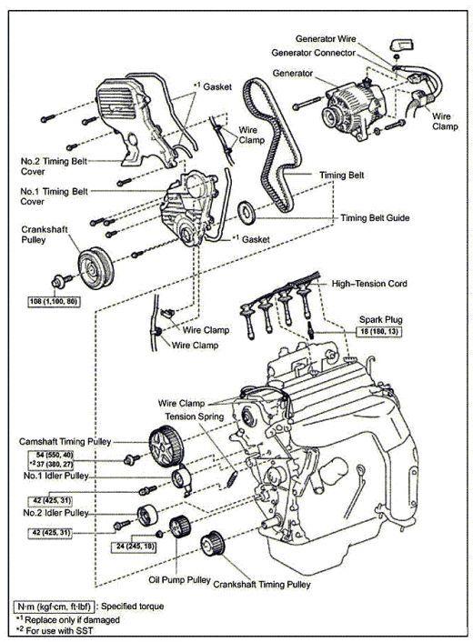 98 toyota camry engine diagram torque