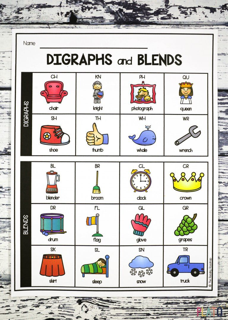 Digraph And Blend Chart Digraph Consonant Blends Worksheets Blends Worksheets Blends and digraphs worksheets