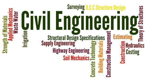 Civil Engineering The Profession Of Intelligent People Civil Engineering Engineering Quotes Civil Engineering Quotes