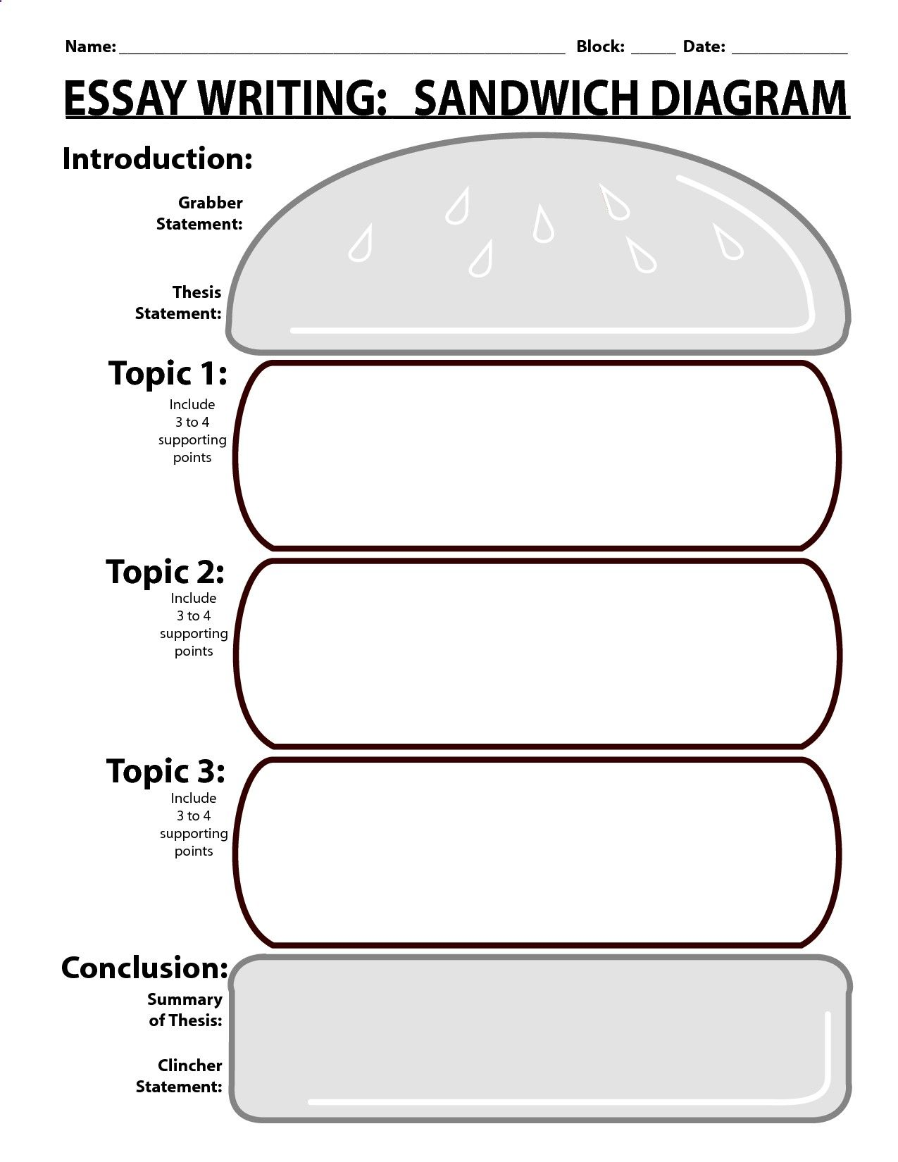 Essay writing sandwich diagram pdf diy enthusiasts wiring diagrams sandwich writing template essay writing sandwich diagram pdf rh pinterest ca sandwich book report template print maxwellsz