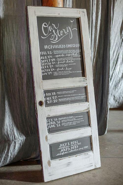 Idée présentation du menu  vieille porte repeinte + peinture - peinture porte et fenetre