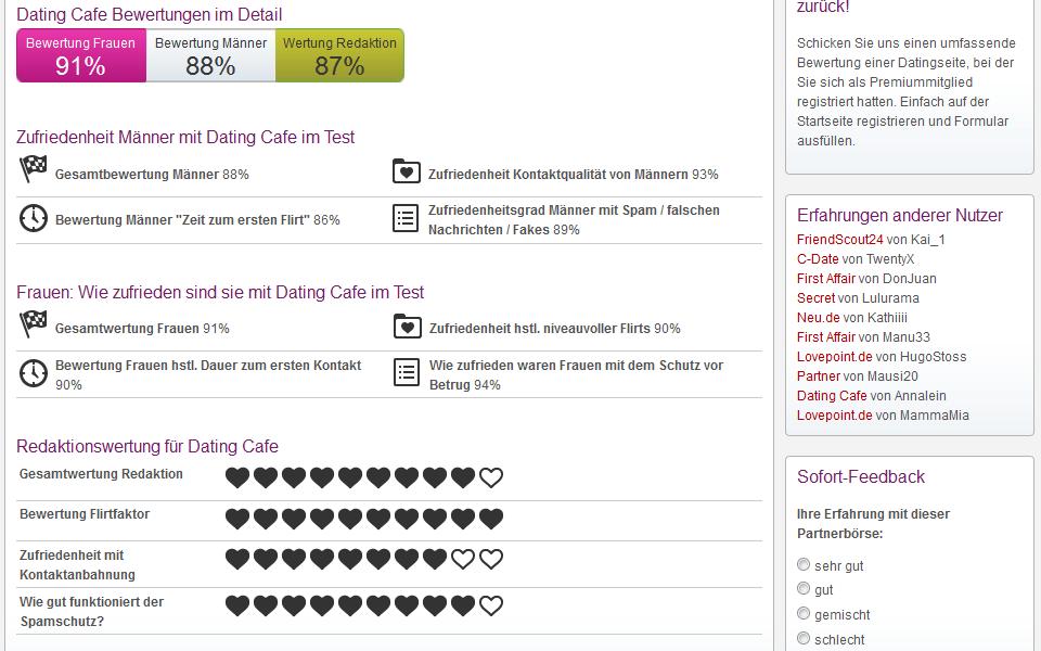 datingcafe kostenlos für frauen