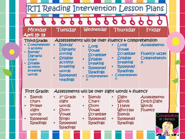RTI Intervention Lesson Plans Teaching Intervention