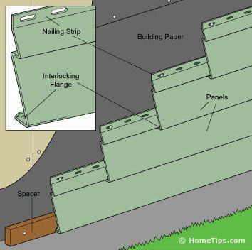 How To Install Vinyl Aluminum Siding Hometips Vinyl Siding Vinyl Siding Installation Replacing Vinyl Siding