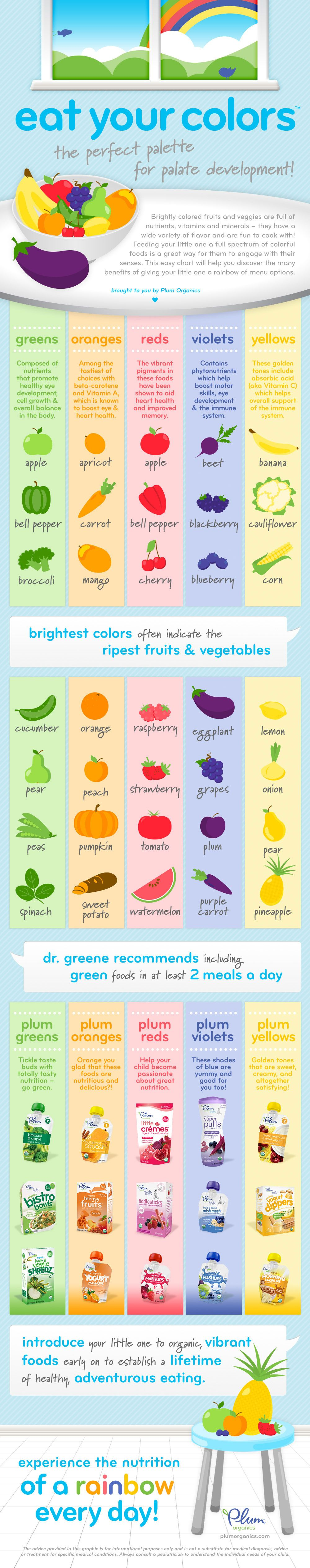 Baby Nutrition | Baby Food Colors & Flavors | baby food | Pinterest ...