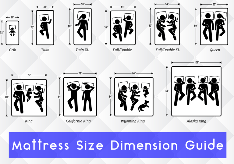 Mattress Size Chart And Mattress Dimesions Mattress Size Guide