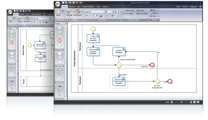 Bizagi Process Modeler With Free Option A No Cost Alternative To Visio Tool Design Software Business Process