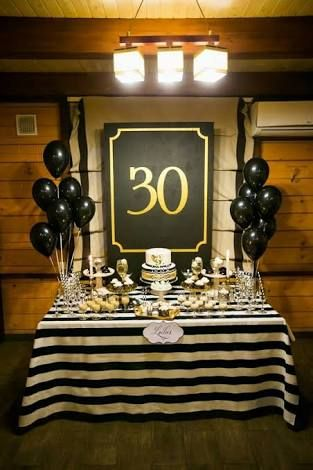 Image Result For Surprise 30th Birthday Party Ideas For Men 30th