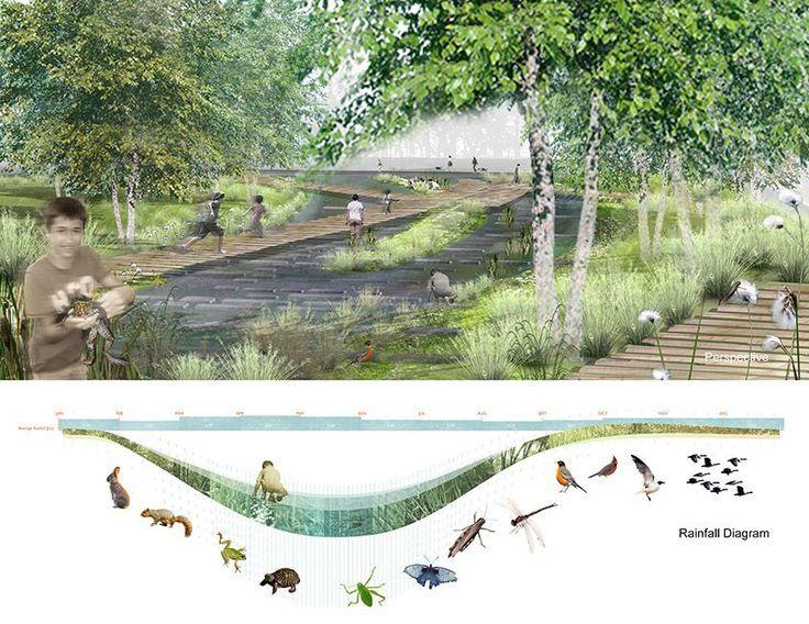 MYKD_Rogers-School_11 « Landscape Architecture Works ...