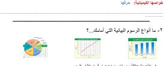 العلوم أول متوسط الفصل الدراسي الأول Chart Pie Chart Bar Chart