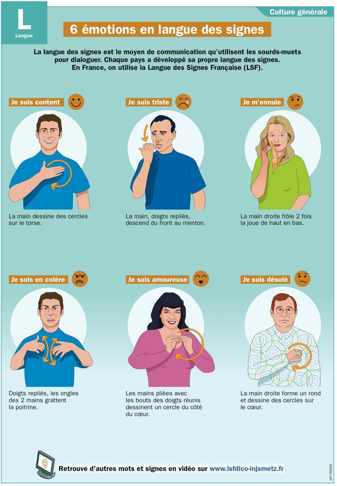 6 émotions en langue des signes   Émotions, Sentiments