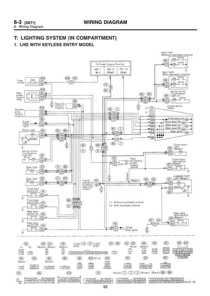 Honda Accord Car Stereo Wiring Harness Schematic And Wiring Diagram Subaru Legacy Car Stereo 2005 Subaru Legacy