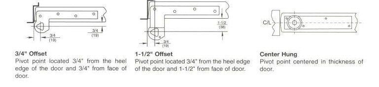 All About Offset And Center Hung Pivot Sets U2014 HardwareSource.com