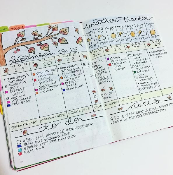 Weekly Spread Ideas for Your Bullet Journal   Pinterest   Bullet ...