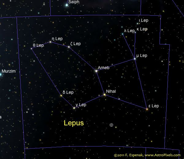 Image result for lepus constellation | Constellations, Hare