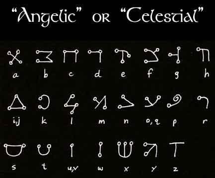 Angelic Alphabet Magickal Living Alphabet Symbols Angelic