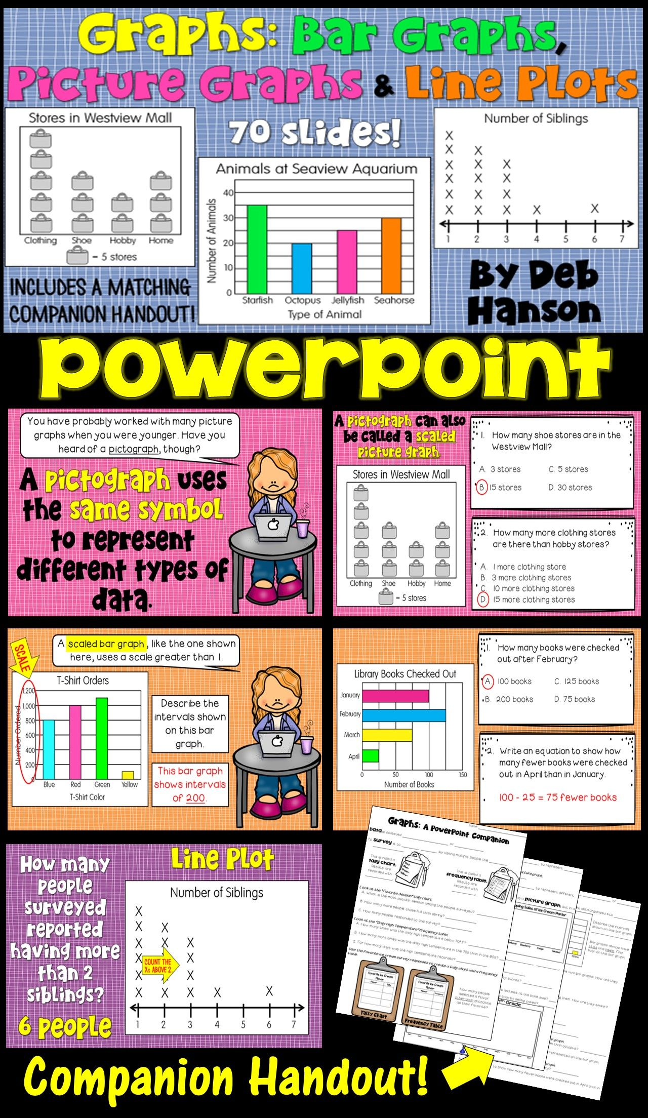 Graphs Powerpoint Pictographs Scaled Bar Graphs Line