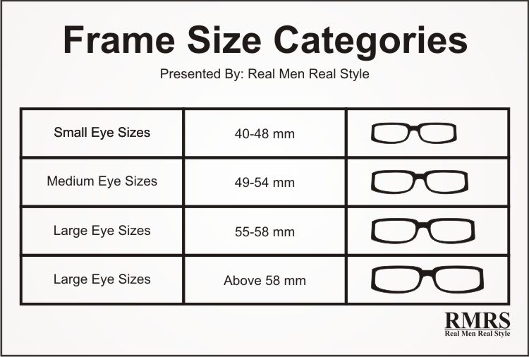 Eyeglasses Frame Size Category Glasses For Face Shape Glasses For Your Face Shape Real Men Real Style