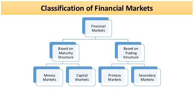 The Effect Of Capital Structure On Company Performance. The Case Of Uk Firm | Researchomatic