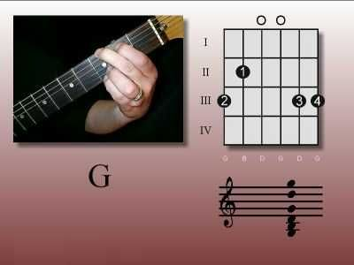 G Chord Chords Pinterest Blues Rock Plays And Guitars