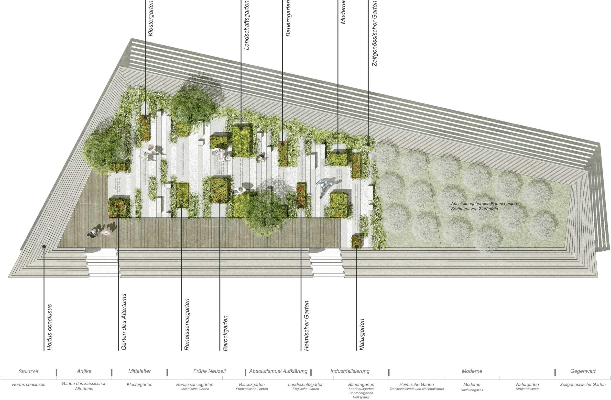 Lageplan | Out - Aménagements publics | Pinterest | Städtebau ...
