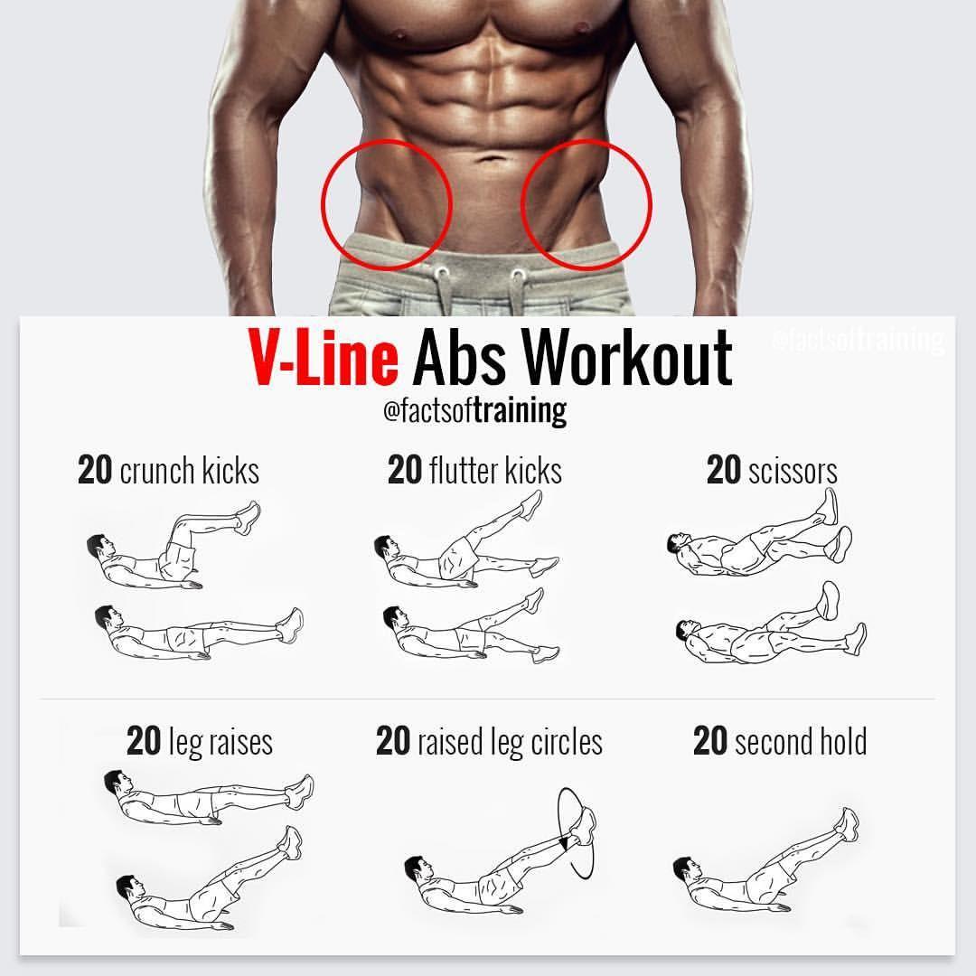 Marcar pecho y abdomen