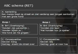 Wonderbaar ABC schema (RET) (met afbeeldingen) | Cognitieve gedragstherapie PH-74