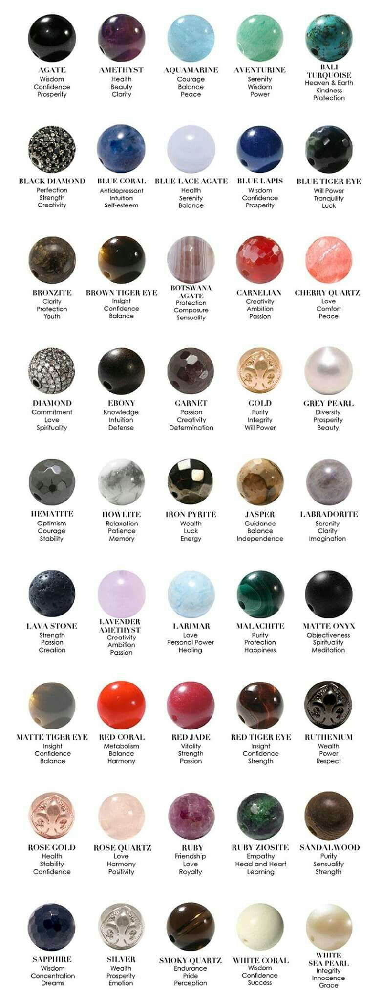 Gemstone Healing Meanings
