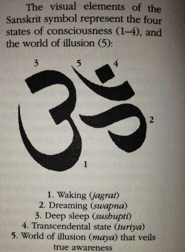 Om (divine)